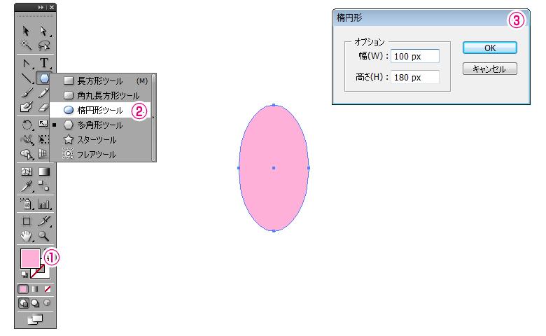 楕円を描く