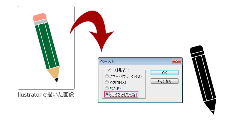 コピーアンドペースト画像