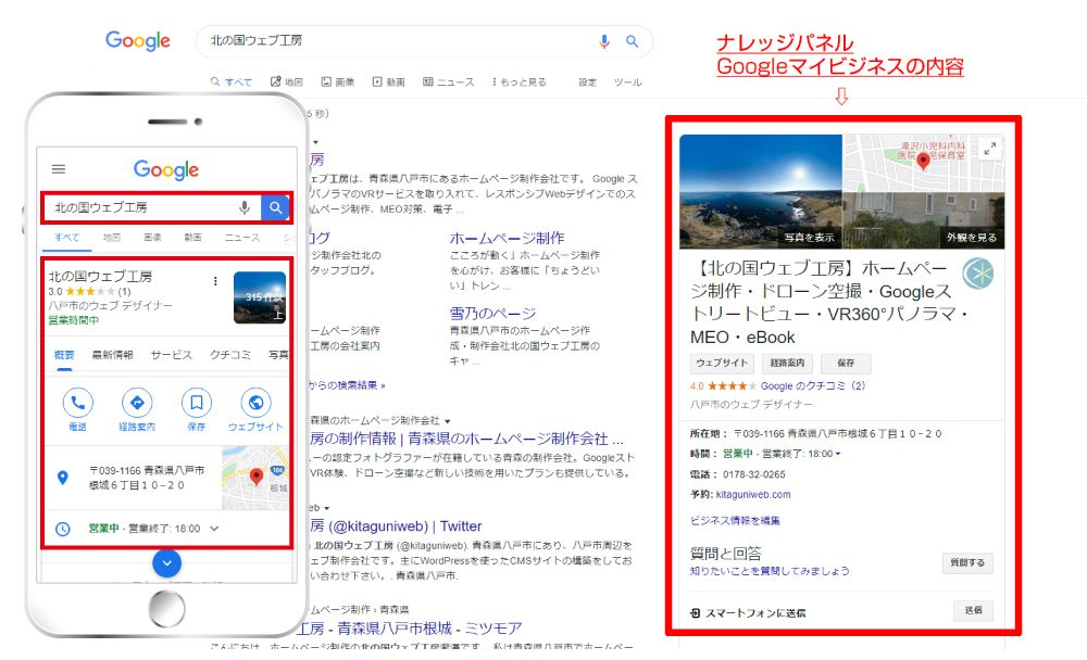 Googleマイビジネスの特徴-2